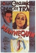 Mannequin is the best movie in Elisabeth Risdon filmography.