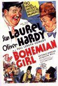 The Bohemian Girl is the best movie in James Finlayson filmography.