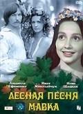 Lesnaya pesnya. Mavka is the best movie in Viktor Demertash filmography.