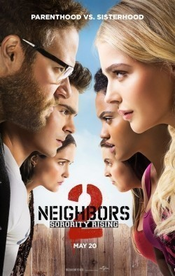 Film Neighbors 2: Sorority Rising.