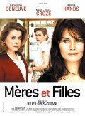 Meres et filles - movie with Michel Duchaussoy.
